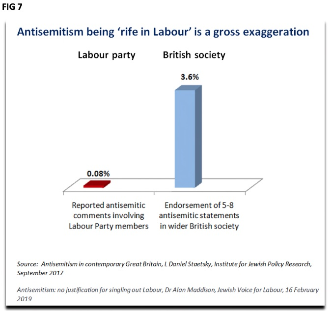 Journalists, check your evidence on antisemitism!   Jewish