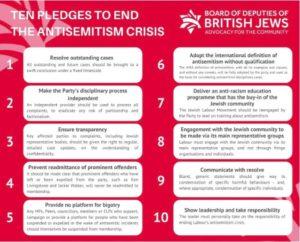 BoD 10 pledges